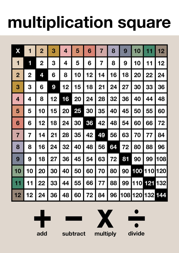 Multiplication Square Tonal Children's Print