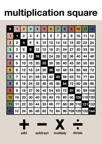Multiplication Square Muted Children's Print