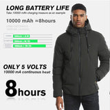 Fastest USB Powered Heated Coat