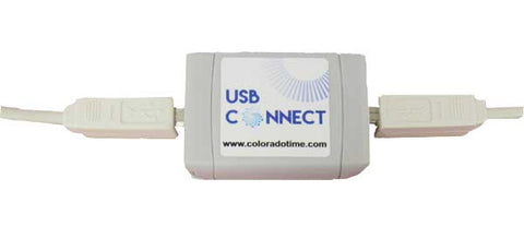 USB Connect Device (USB2USB)