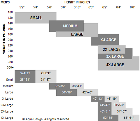 Aqua Design Sizing Chart