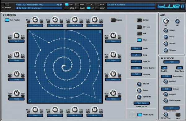 Review Rob Papen Blue II