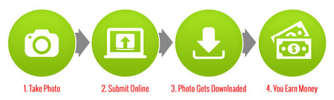 upload photos to get paid green icon