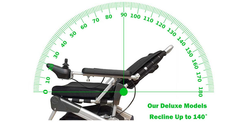 wheelchair incline back rest