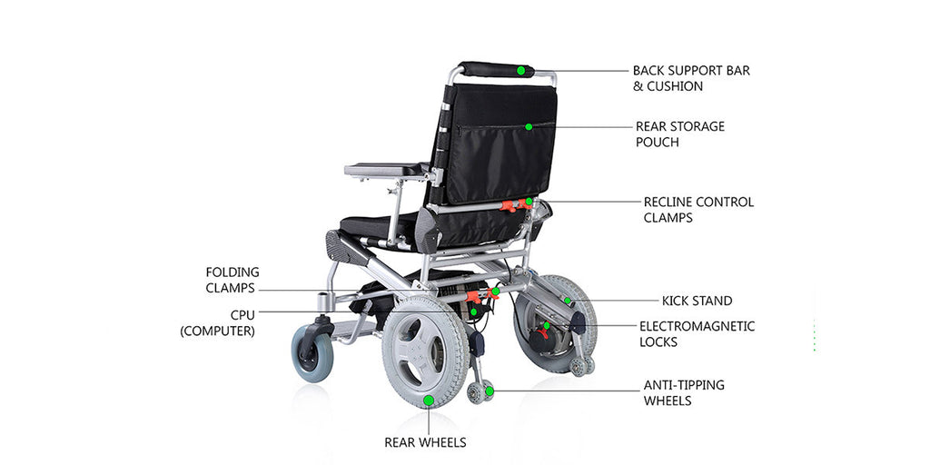 wheelchair best