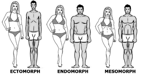 WE ARE NOT ALL CREATED EQUAL: TRAIN RIGHT FOR YOUR BODY TYPE