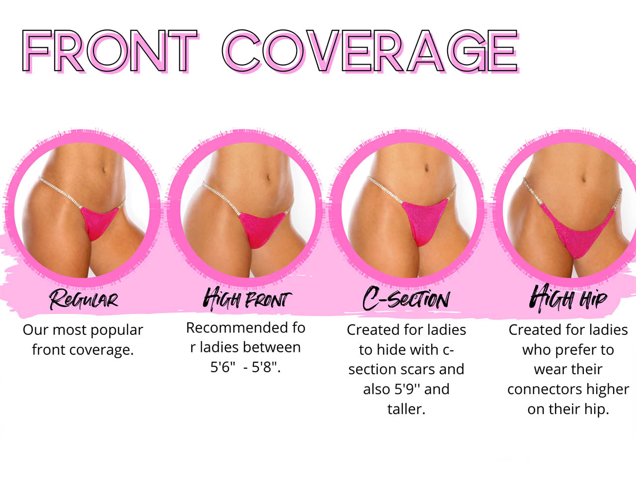 Front Coverage