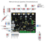 Smoothieboard 4x + Voltage Regulator + Push-Button Pre-Installed