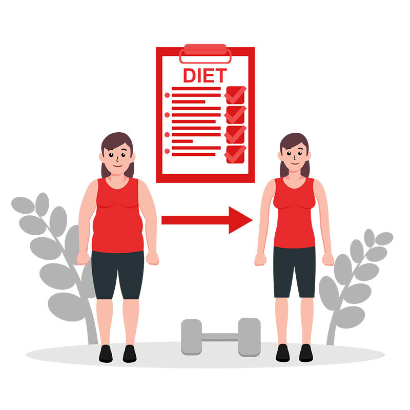 Simplest Tips for Successful Dieting