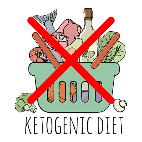 Simplest Tips for Successful Dieting Keto Diet