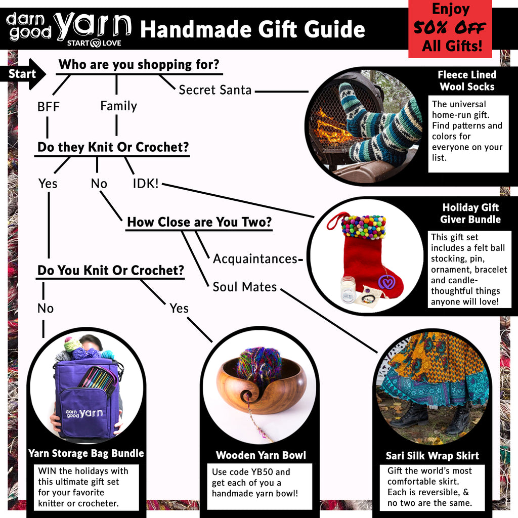 Text and image graphic with text that reads 'DGY Handmade Gift Guide' with arrows and boxes that tell you what gifts to give each relationship in your life