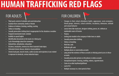 Human trafficking: signs from children you could miss