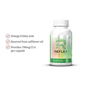 Best Value Reflex Nutrition direct with HealthPharm Sports Nutrition
