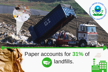 KEEPS MATERIAL OUT OF THE LANDFILL