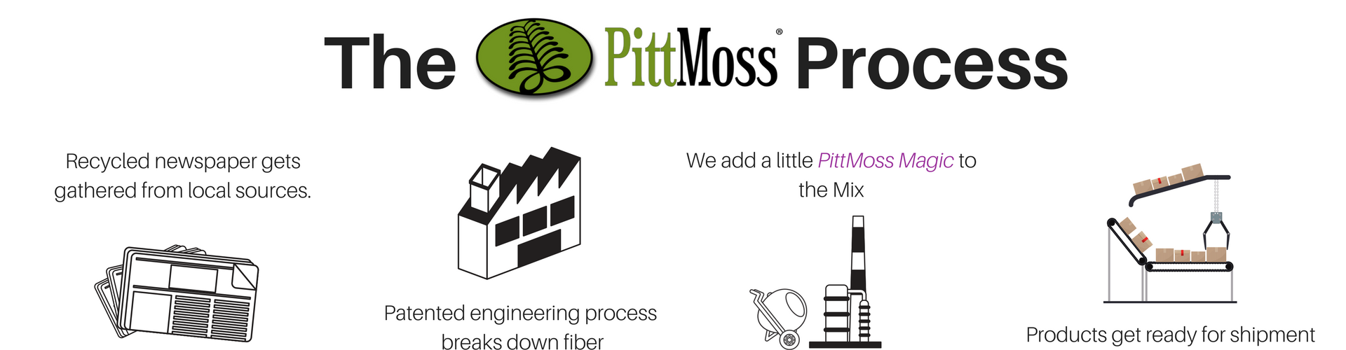 How_PittMoss_Is_Made