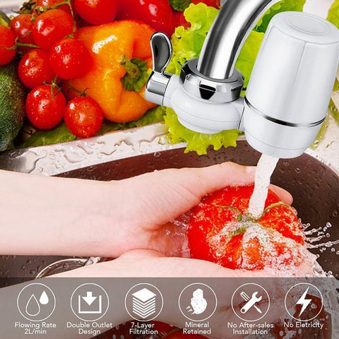 DropHealthy™ Faucet Water Purifier