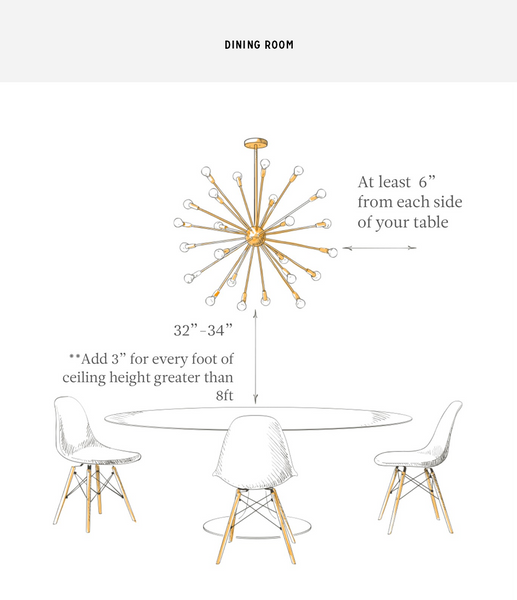 Dining room guide