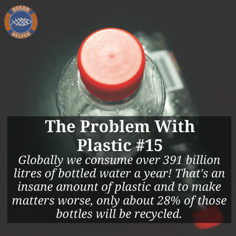 The Problem With Plastic #15