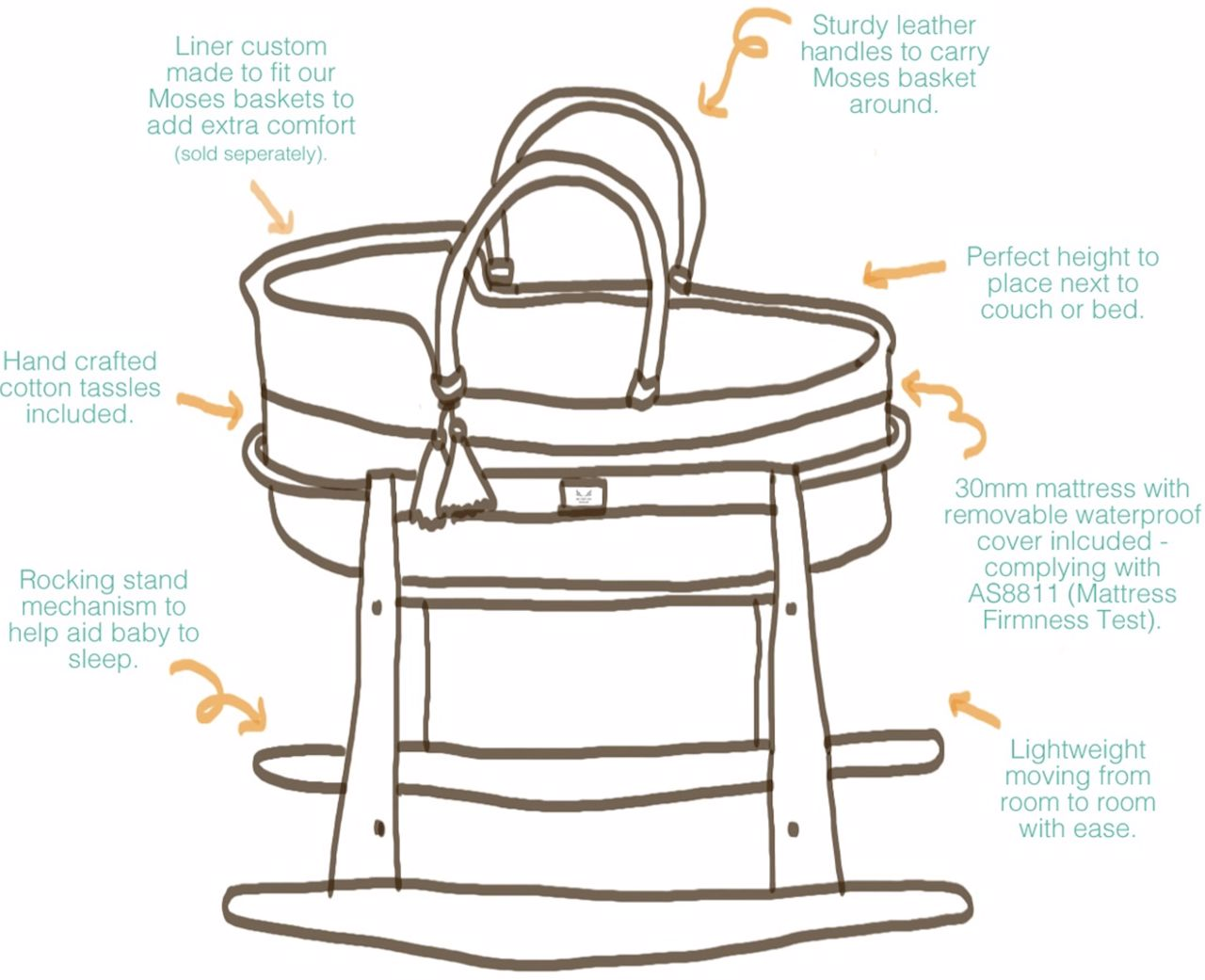 Moses Basket Features
