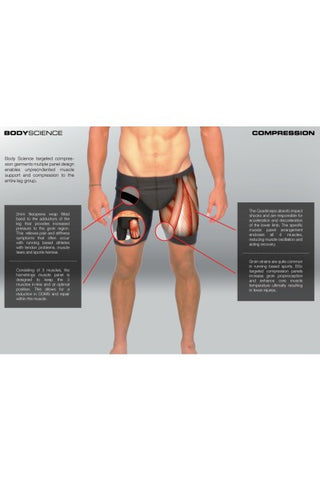 Athlete Core Shorts - Mens Black