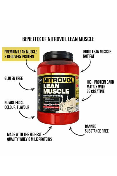 LEAN MUSCLE Nitrovol - Body Science New Zealand