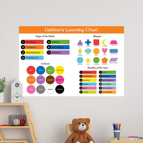 Learning Chart -50x75cm