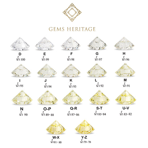 Diamond Color Clarity Size  Gems Heritage