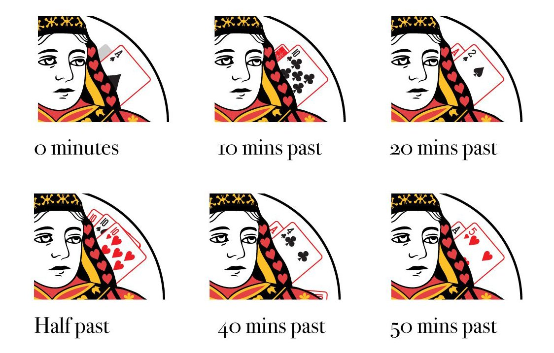 How to read the time on the Queen watch by Mr Jones Watches