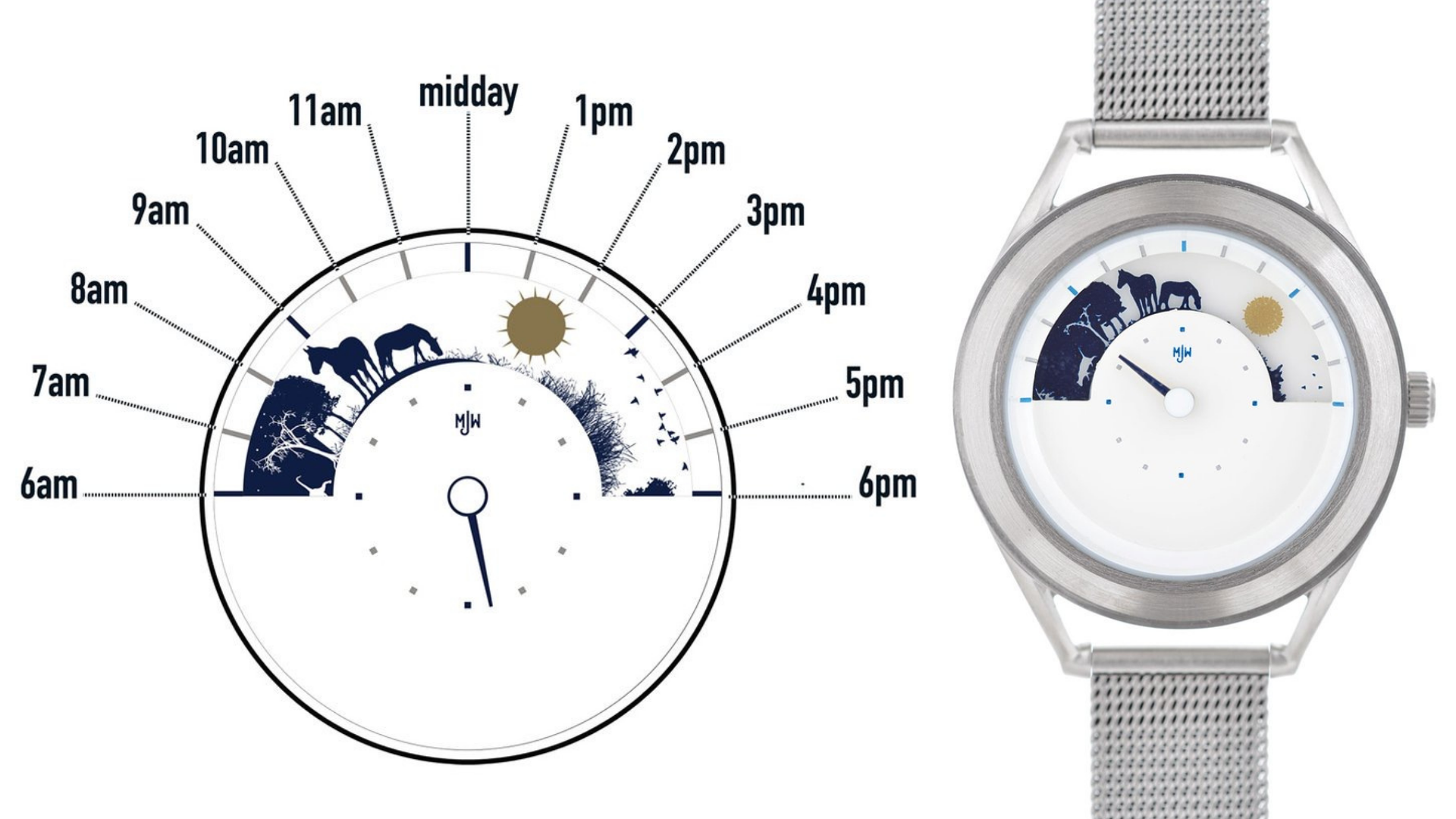 Watch gift guide for her, Sun and Moon ladies watch by Mr Jones Watches