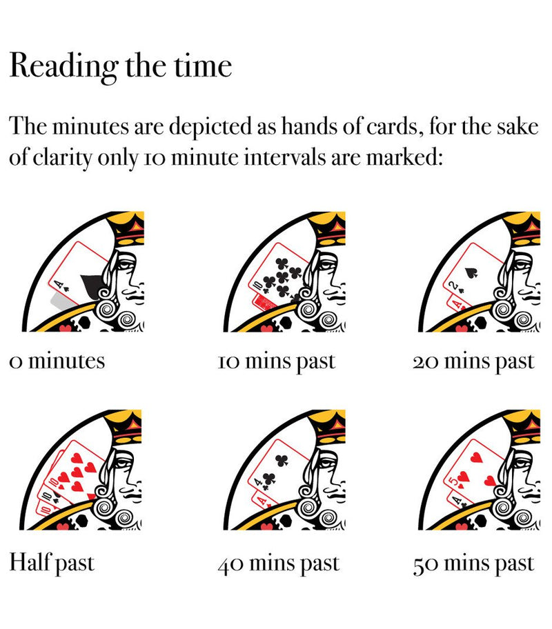 How to read the time on the King watch by Mr Jones Watches.