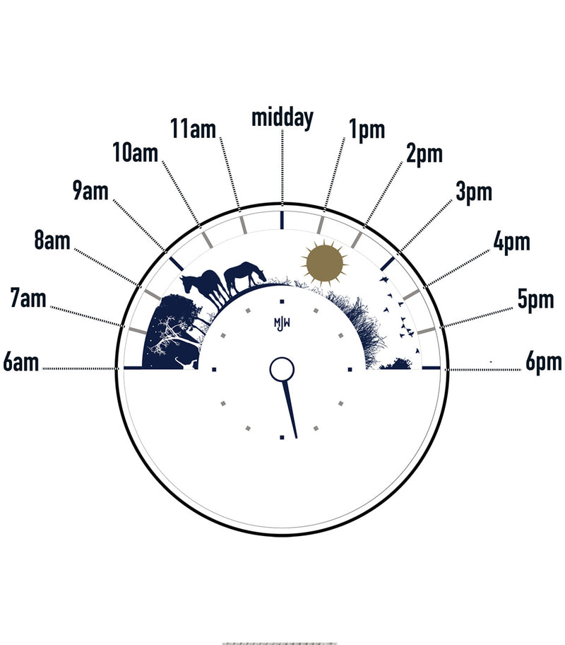 How to tell the time on the ladies Sun and Moon watch by Mr Jones Watches