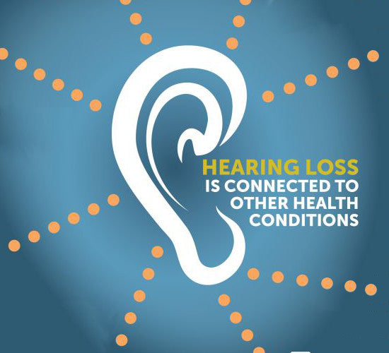 There Could Be More to Hearing Loss Than Just Your Hearing