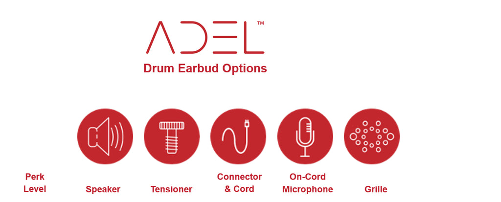 Options for the ADEL™ Drum Earbud that Asius Technologies is Crowdfunding on Indiegogo
