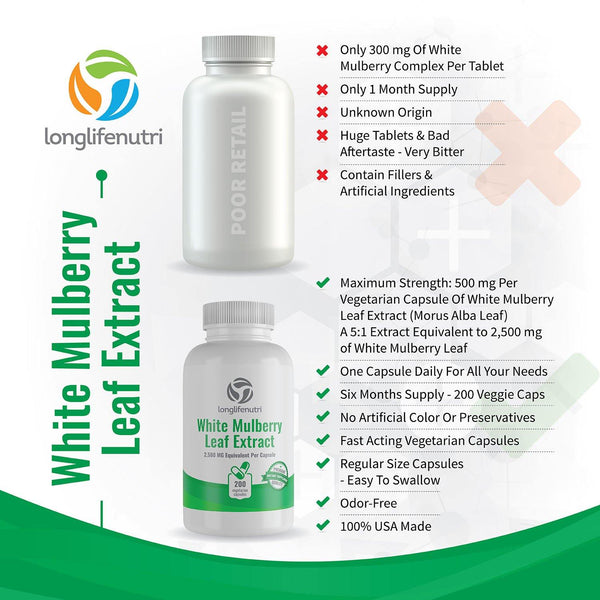 White Mulberry Leaf Extract 2,500mg - 200 Vegetarian Capsules