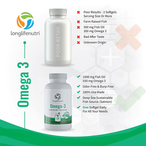 Omega 3 Fish Oil 1000 mg - 120 Softgels - LongLifeNutri