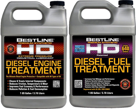 engine and fuel treatment for diesel