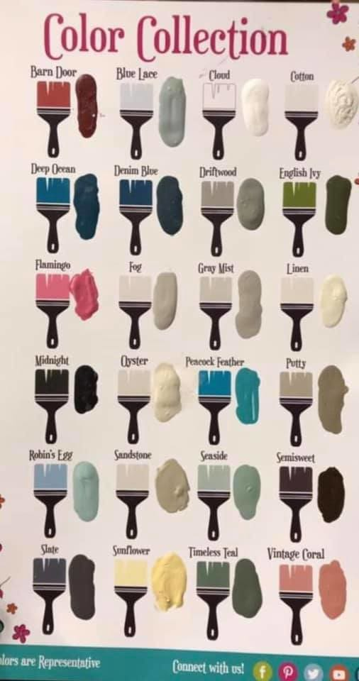Rethunk Junk Paint Swatch
