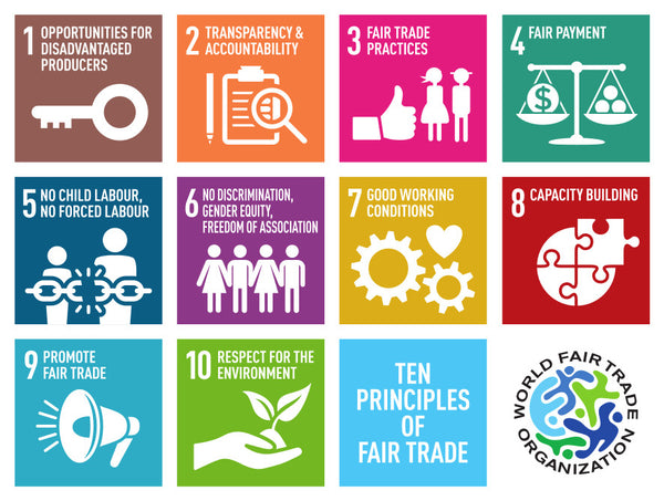 WTFO Ten Fair Trade Principles