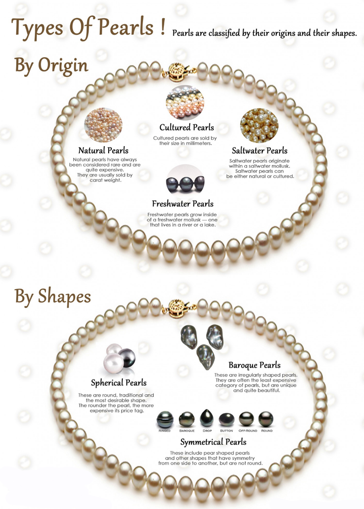 Identifying Types of Pearls