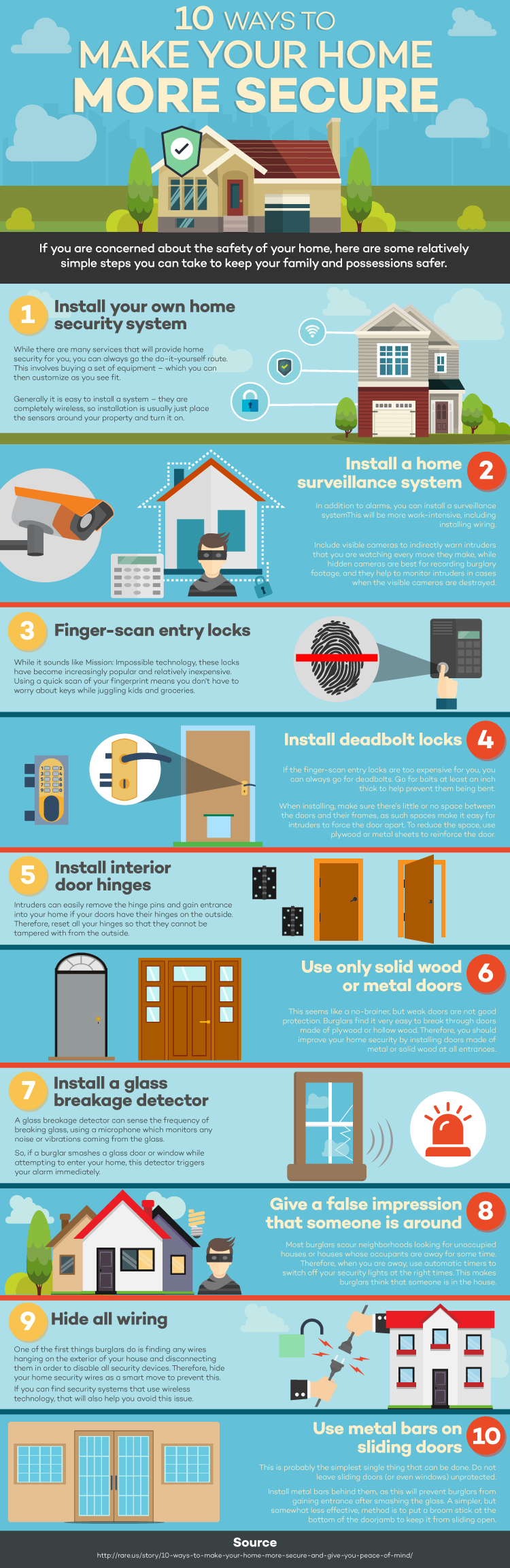 10 ways to make your home more secure