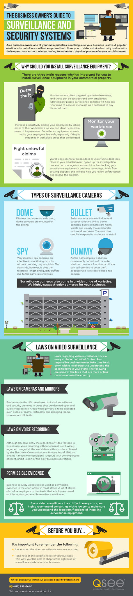 Infographic - Business-Owner's-Guide to Security Systems