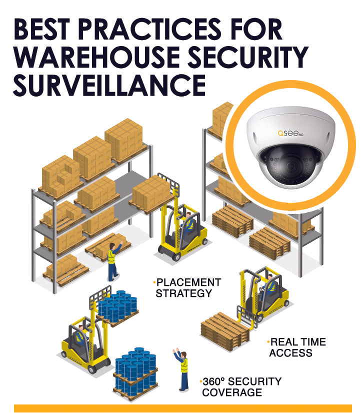 Warehouse security best practices