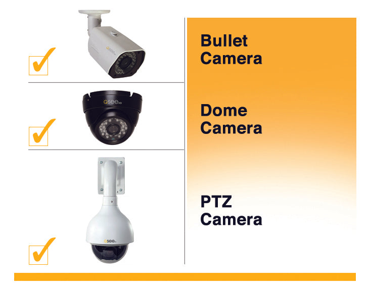 Choosing a Security Camera
