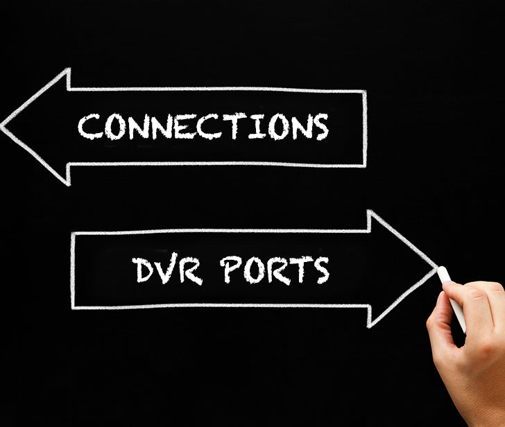 DVR Ports & Connections