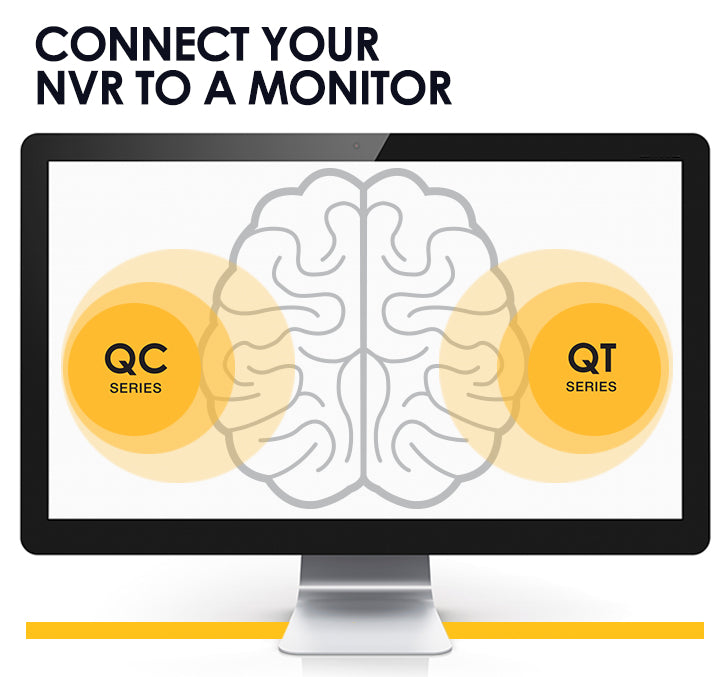 NVR and Monitor Connection