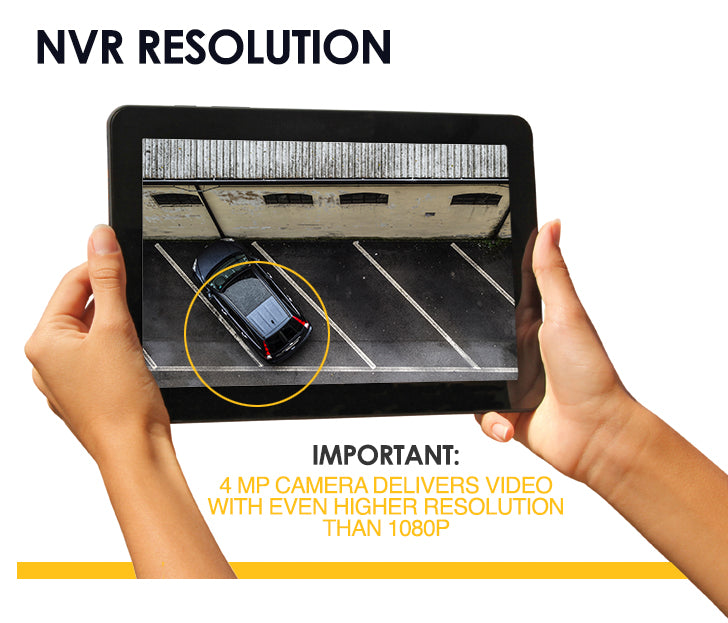 NVR Resolution