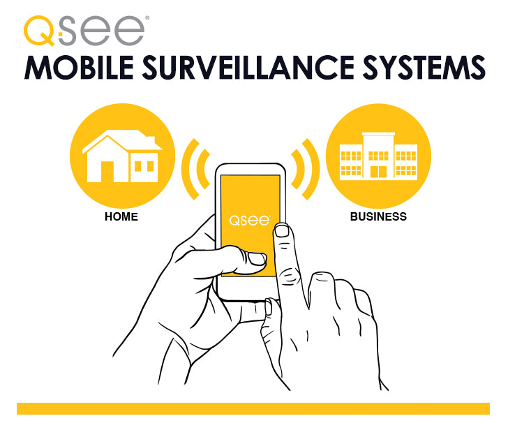Mobile Surveillance Systems