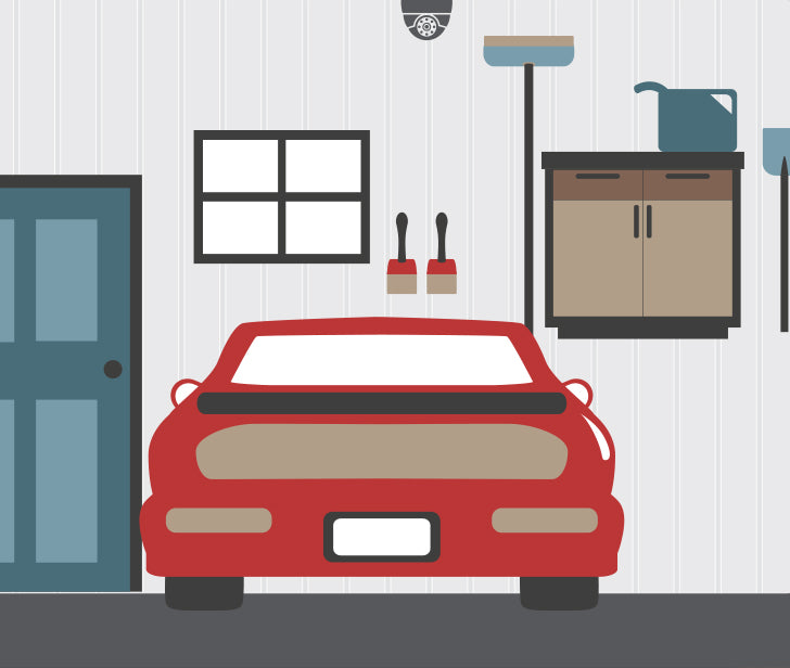 Garage Security Overview