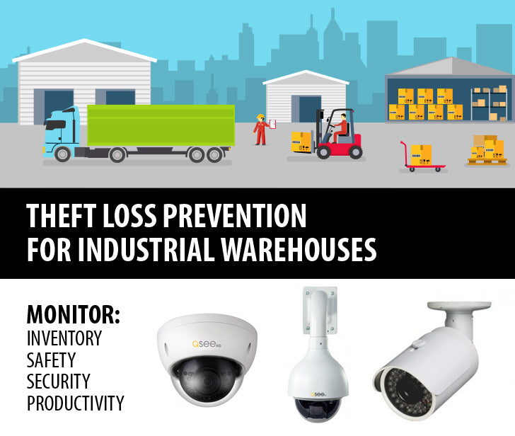 Industrial Warehouse Loss Prevention