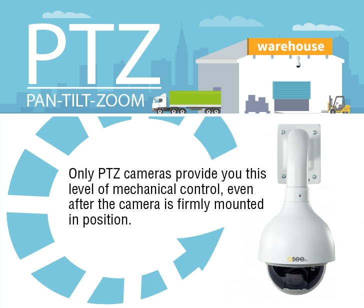 PTZ Camera Overview